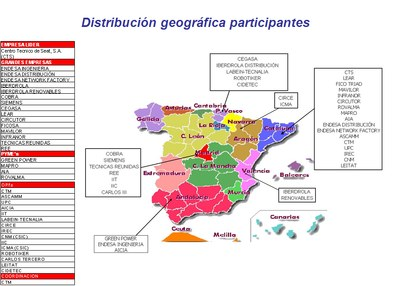 Distribución Geográfica Participantes